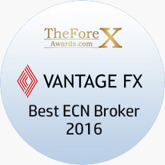 Awarded best ECN broker 2016