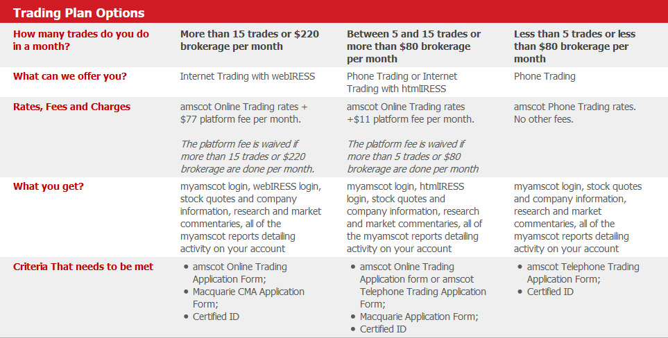 Energy trader salary uk