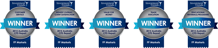 FP Markets 2015 Awards