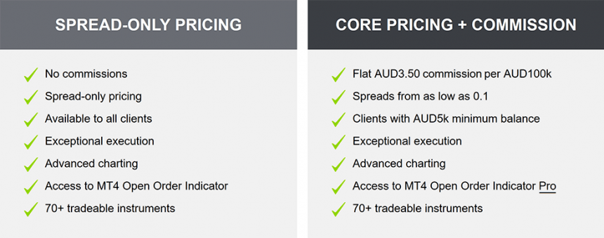 Oanda Standard-vs-Core Pricing Accounts
