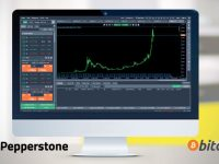 Pepperstone Forex Bitcoin Broker