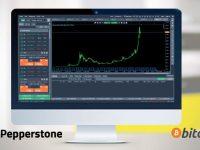 Pepperstone Forex Bitcoin Broker