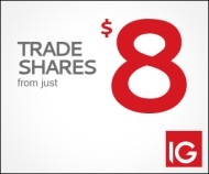 Trade shares with IG Australia from just $8